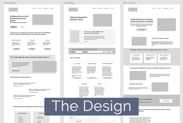 The wireframe design for Retail Clarity's multipage website